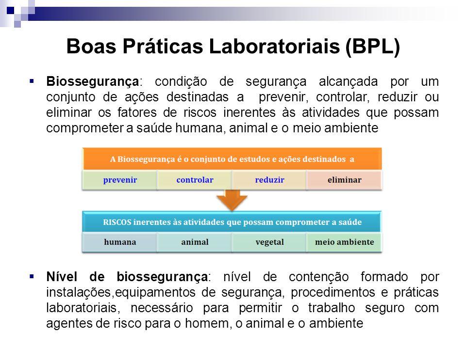 Boas Práticas Laboratoriais (BPL) Biossegurança: condição de segurança alcançada por um conjunto de ações destinadas a prevenir, controlar, reduzir ou