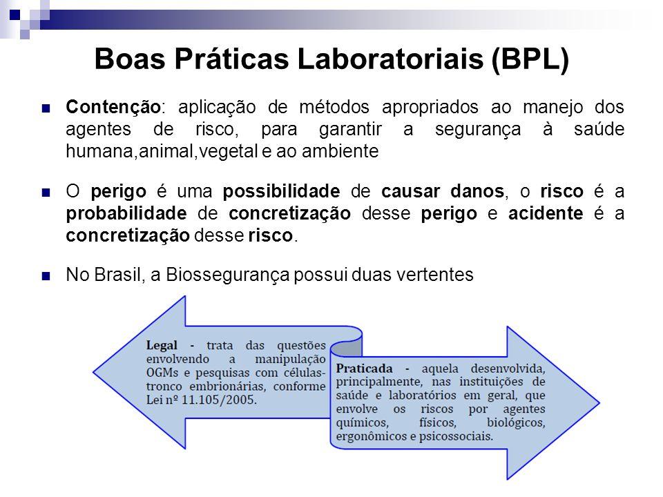 Boas Práticas Laboratoriais (BPL) Contenção: aplicação de métodos apropriados ao manejo dos agentes de risco, para garantir a segurança à saúde humana