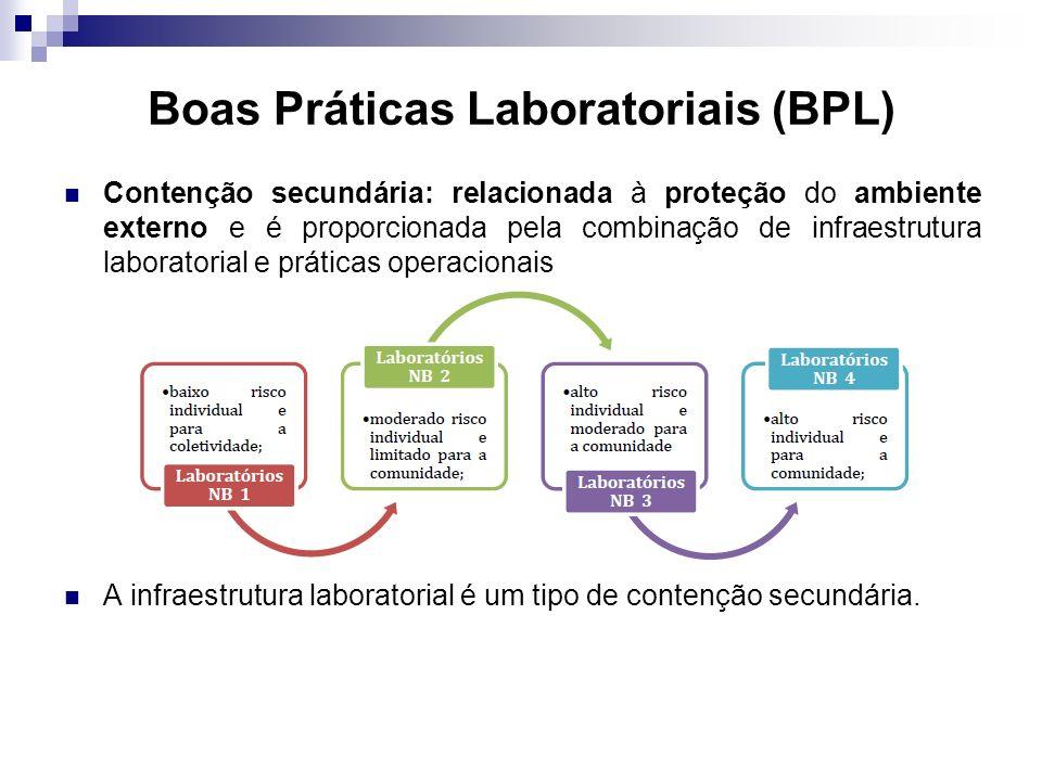 Boas Práticas Laboratoriais (BPL) Contenção secundária: relacionada à proteção do ambiente externo e é proporcionada pela combinação de infraestrutura laboratorial e práticas operacionais A infraestrutura laboratorial é um tipo de contenção secundária.