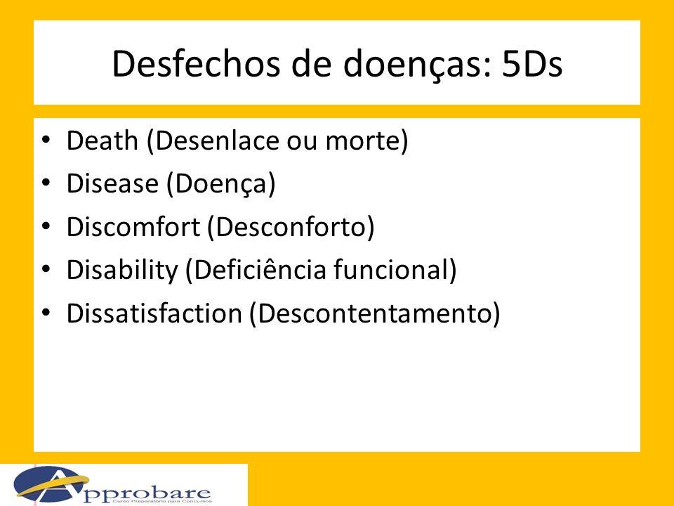 Desfechos de doenças: 5Ds Death (Desenlace ou morte) Disease (Doença) Discomfort (Desconforto) Disability (Deficiência funcional) Dissatisfaction (Des