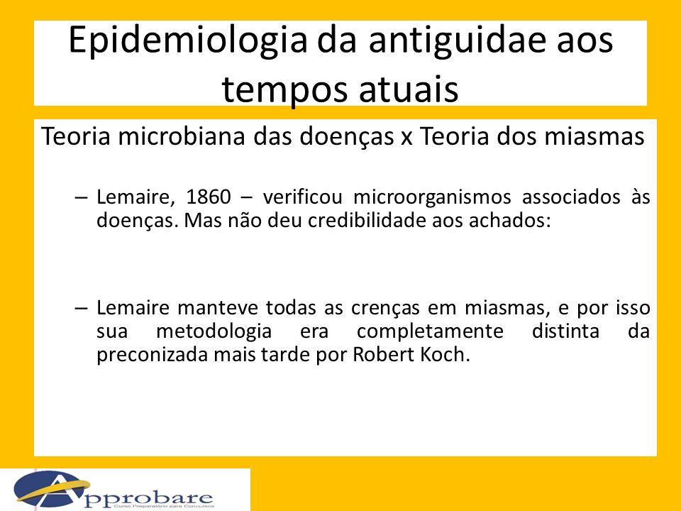 Epidemiologia da antiguidae aos tempos atuais Teoria microbiana das doenças x Teoria dos miasmas – Lemaire, 1860 – verificou microorganismos associado
