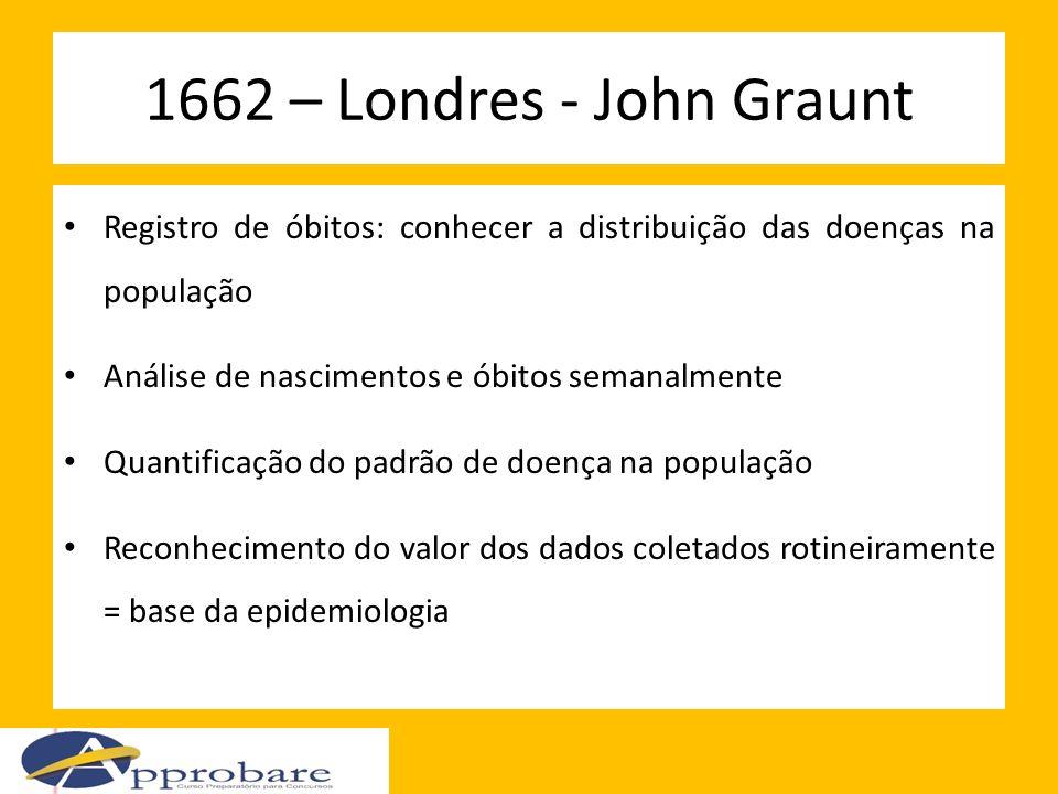 1662 – Londres - John Graunt Registro de óbitos: conhecer a distribuição das doenças na população Análise de nascimentos e óbitos semanalmente Quantif