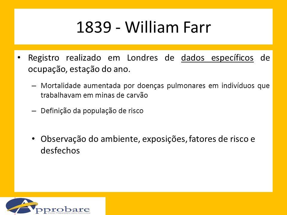 1839 - William Farr Registro realizado em Londres de dados específicos de ocupação, estação do ano. – Mortalidade aumentada por doenças pulmonares em
