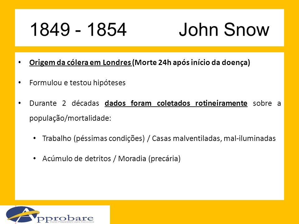 1849 - 1854 John Snow Origem da cólera em Londres (Morte 24h após início da doença) Formulou e testou hipóteses Durante 2 décadas dados foram coletado