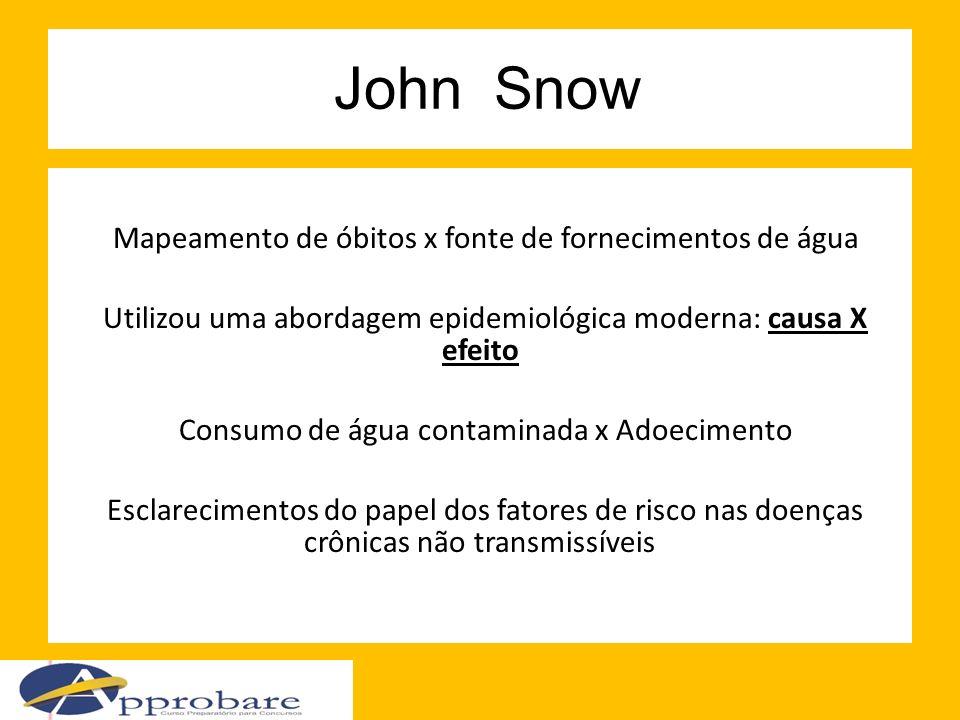 John Snow Mapeamento de óbitos x fonte de fornecimentos de água Utilizou uma abordagem epidemiológica moderna: causa X efeito Consumo de água contamin