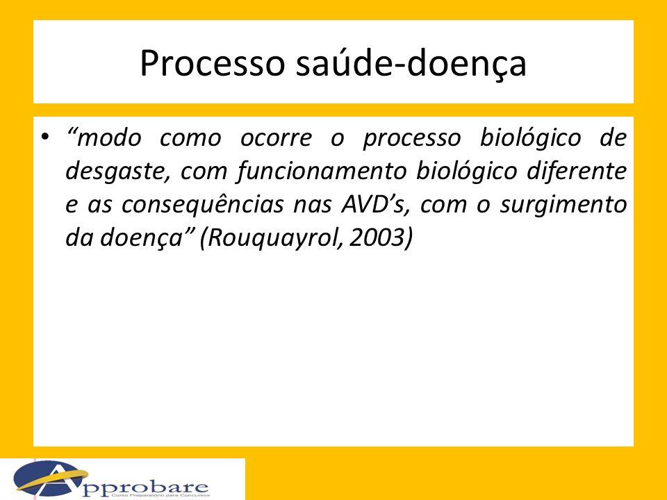 Processo saúde-doença modo como ocorre o processo biológico de desgaste, com funcionamento biológico diferente e as consequências nas AVDs, com o surg