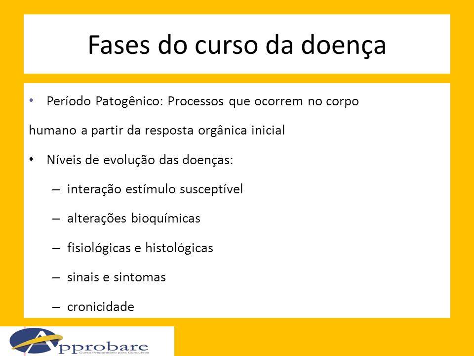 Fases do curso da doença Período Patogênico: Processos que ocorrem no corpo humano a partir da resposta orgânica inicial Níveis de evolução das doença