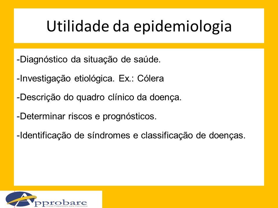 Utilidade da epidemiologia -Diagnóstico da situação de saúde. -Investigação etiológica. Ex.: Cólera -Descrição do quadro clínico da doença. -Determina