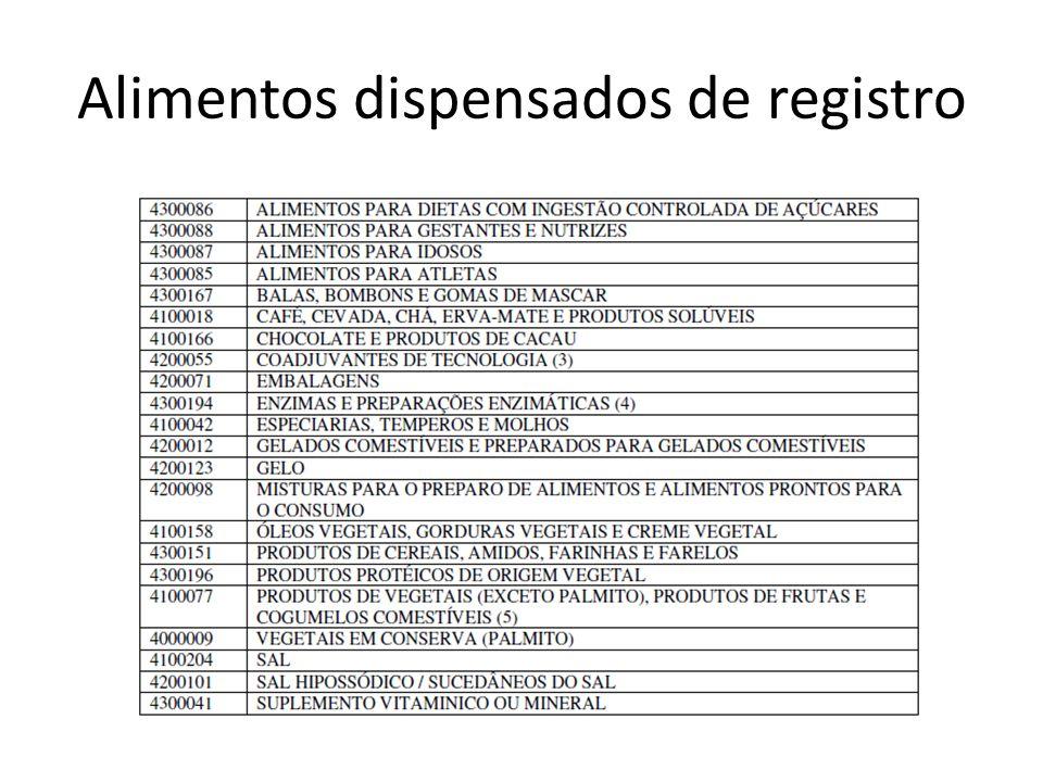 Produtos com registro obrigatório