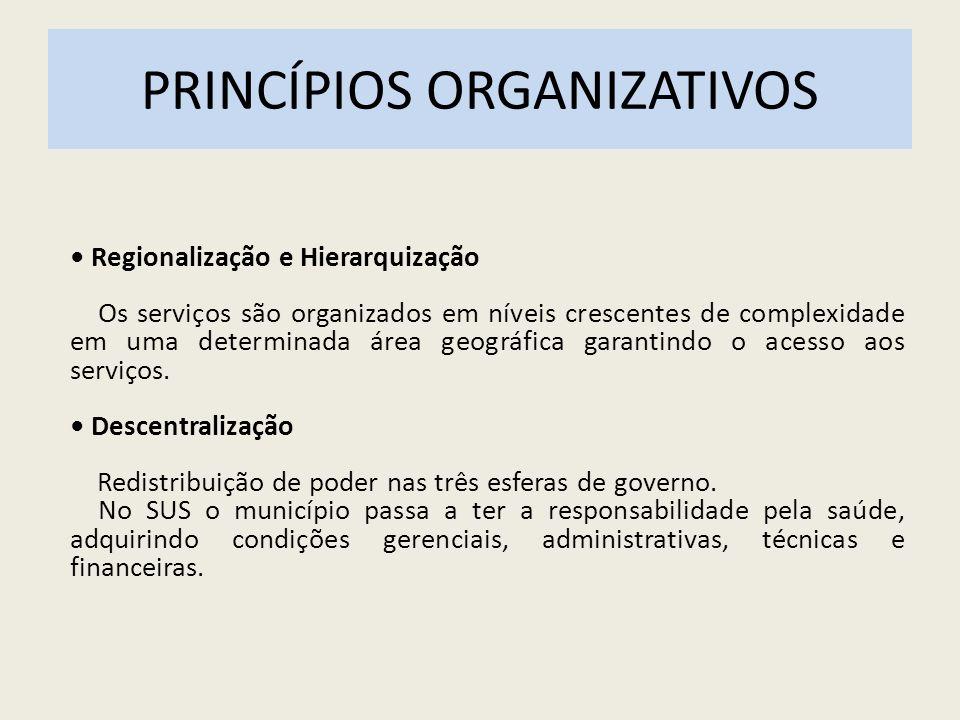 PRINCÍPIOS ORGANIZATIVOS Regionalização e Hierarquização Os serviços são organizados em níveis crescentes de complexidade em uma determinada área geog