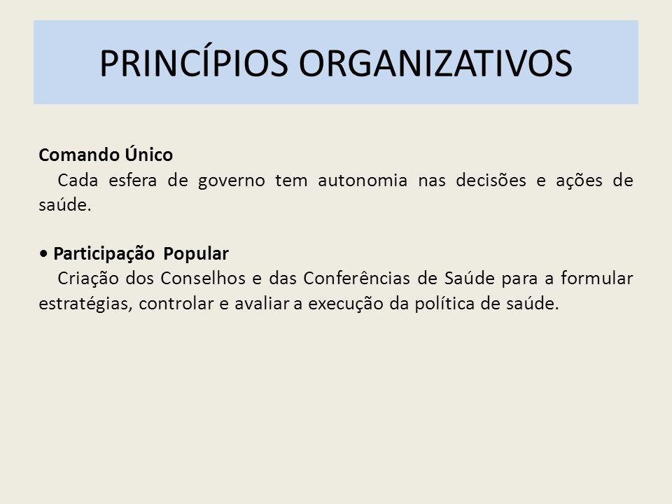 Comando Único Cada esfera de governo tem autonomia nas decisões e ações de saúde. Participação Popular Criação dos Conselhos e das Conferências de Saú