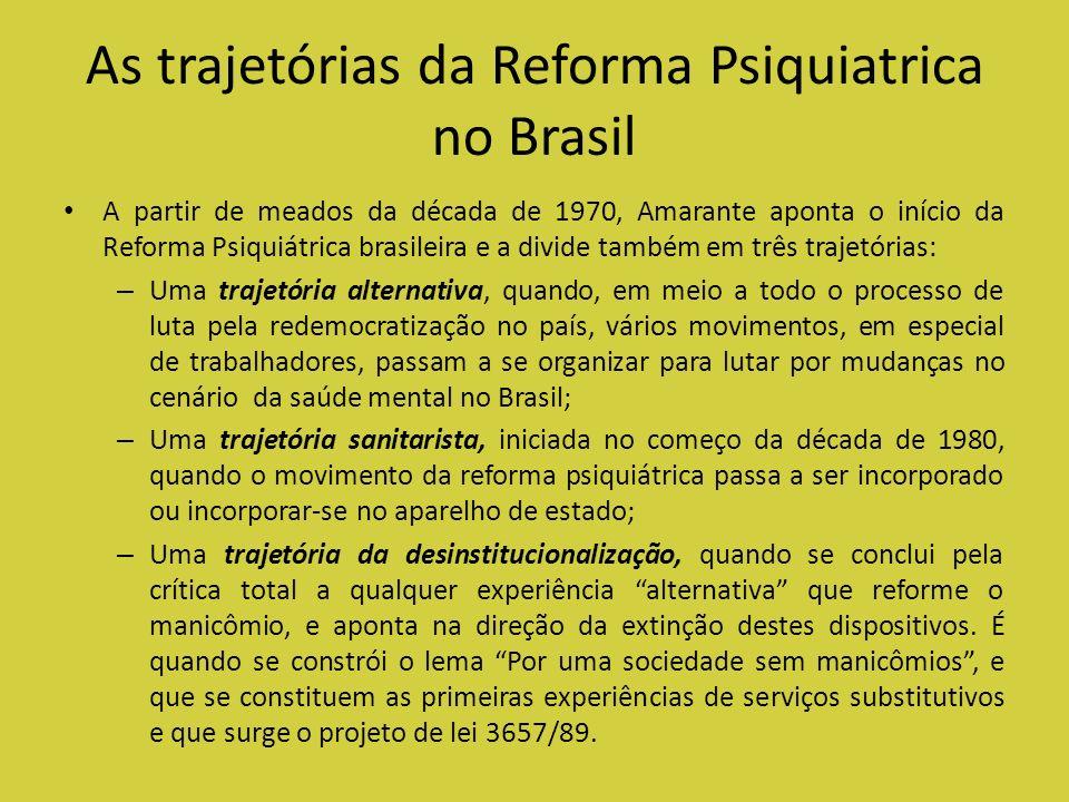 As trajetórias da Reforma Psiquiatrica no Brasil A partir de meados da década de 1970, Amarante aponta o início da Reforma Psiquiátrica brasileira e a