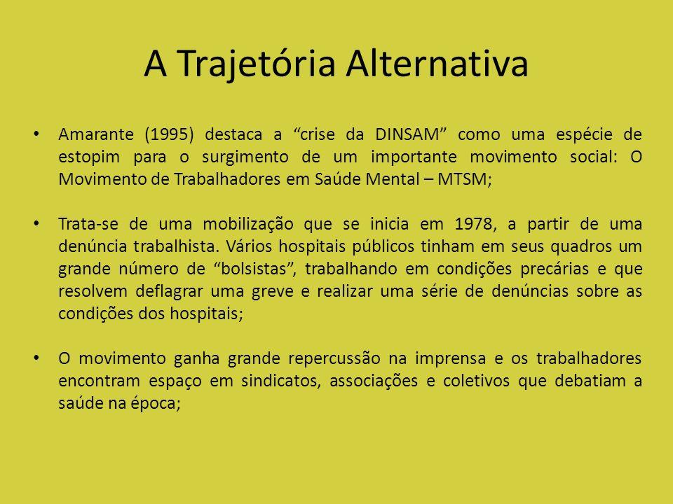A Trajetória Alternativa Amarante (1995) destaca a crise da DINSAM como uma espécie de estopim para o surgimento de um importante movimento social: O
