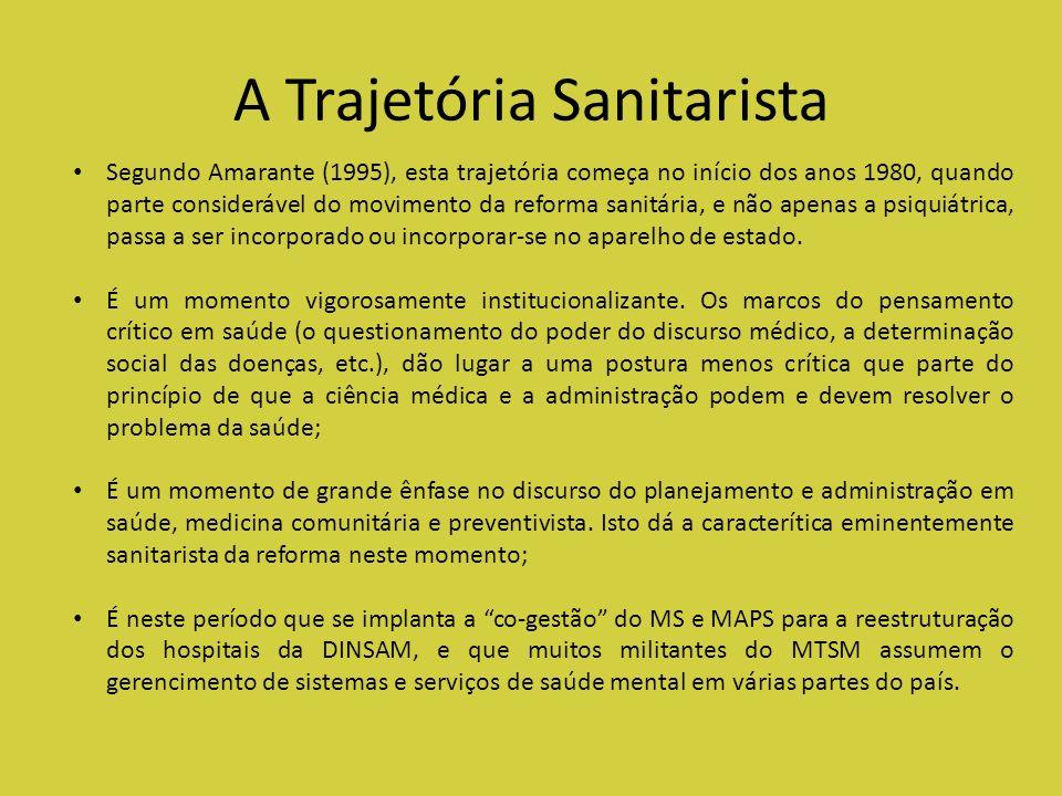 A Trajetória Sanitarista Segundo Amarante (1995), esta trajetória começa no início dos anos 1980, quando parte considerável do movimento da reforma sa