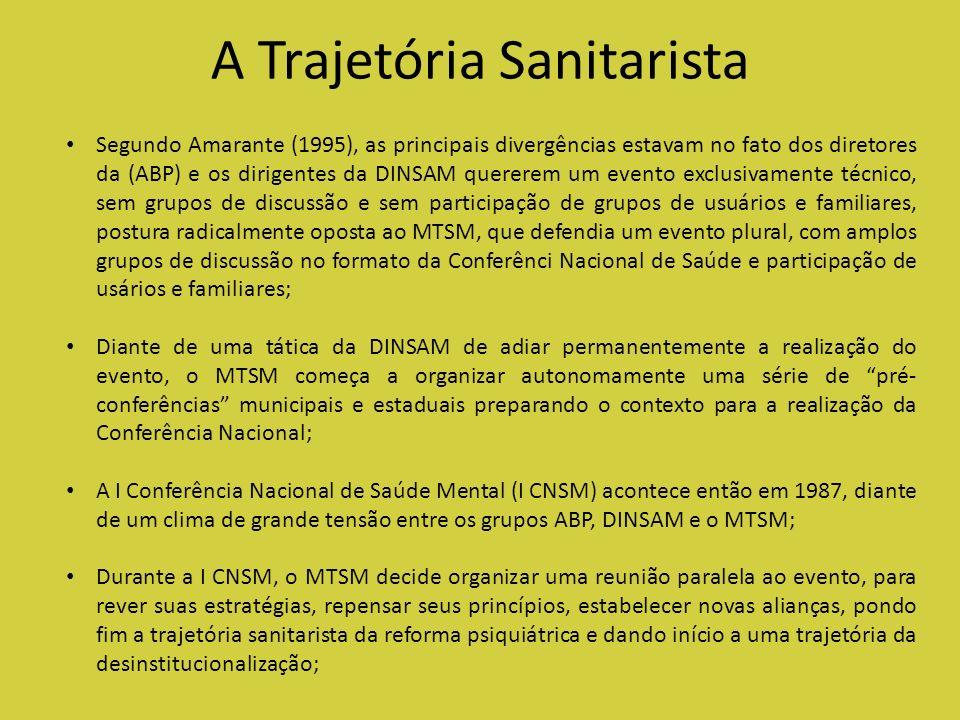 A Trajetória Sanitarista Segundo Amarante (1995), as principais divergências estavam no fato dos diretores da (ABP) e os dirigentes da DINSAM quererem