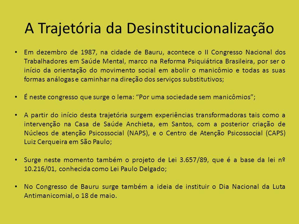 A Trajetória da Desinstitucionalização Em dezembro de 1987, na cidade de Bauru, acontece o II Congresso Nacional dos Trabalhadores em Saúde Mental, ma