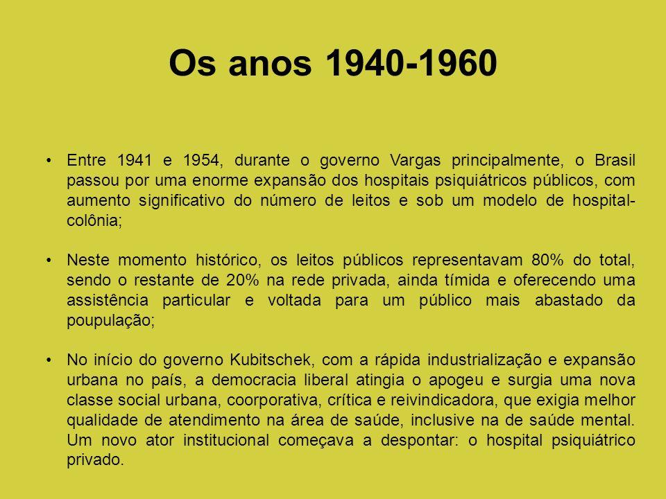 Os anos 1940-1960 Entre 1941 e 1954, durante o governo Vargas principalmente, o Brasil passou por uma enorme expansão dos hospitais psiquiátricos públ