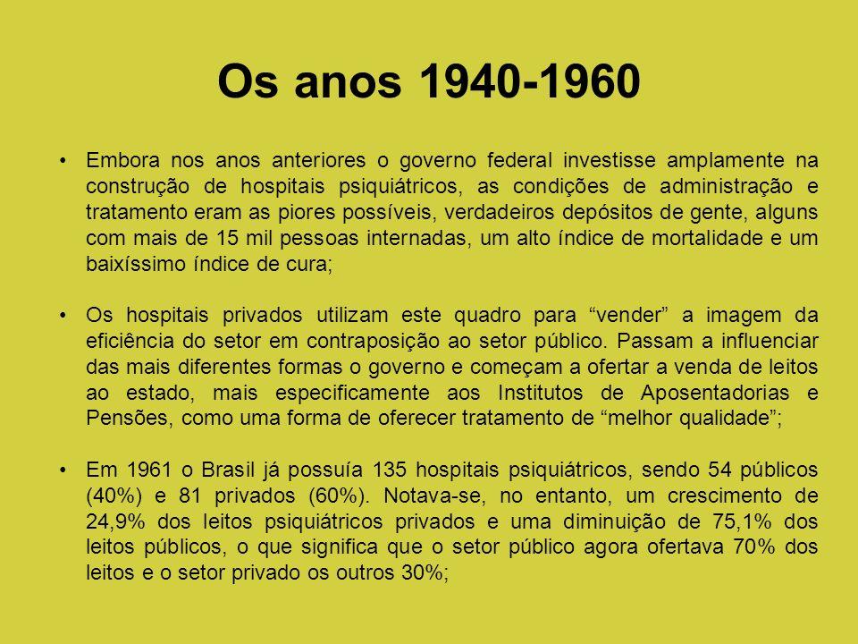 Embora nos anos anteriores o governo federal investisse amplamente na construção de hospitais psiquiátricos, as condições de administração e tratament