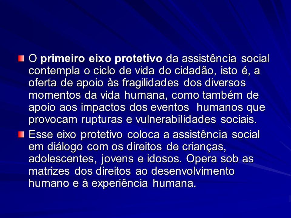 O primeiro eixo protetivo da assistência social contempla o ciclo de vida do cidadão, isto é, a oferta de apoio às fragilidades dos diversos momentos
