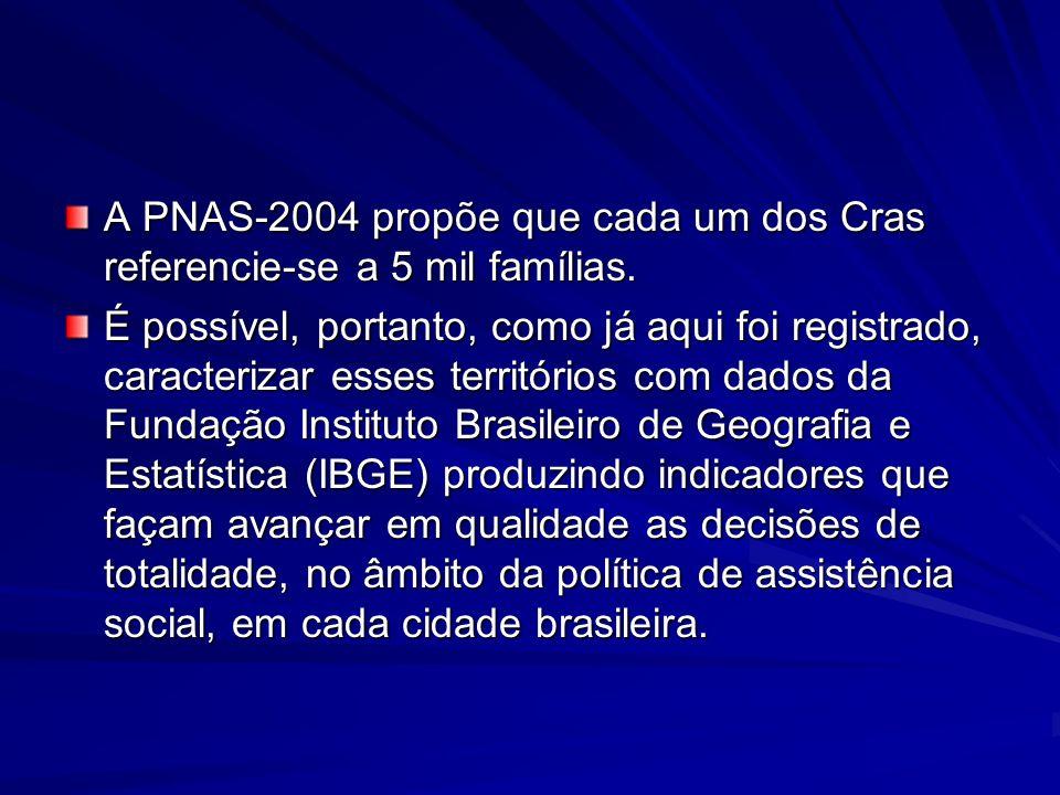 A PNAS-2004 propõe que cada um dos Cras referencie-se a 5 mil famílias. É possível, portanto, como já aqui foi registrado, caracterizar esses territór
