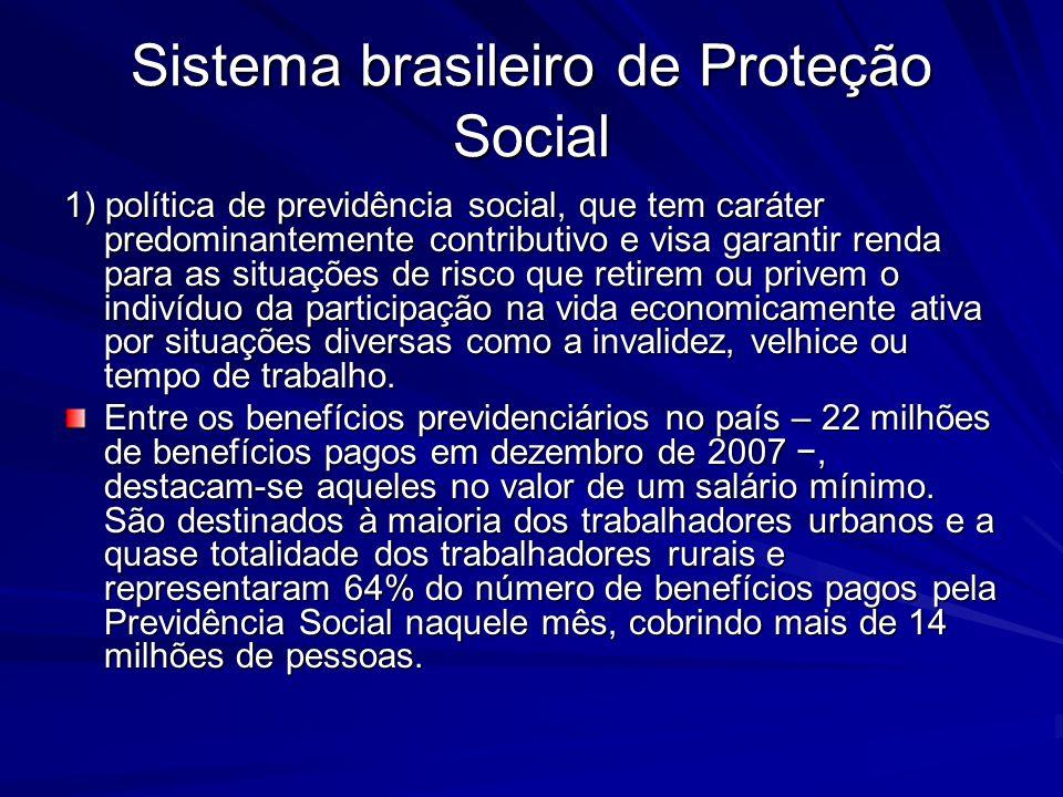 Sistema brasileiro de Proteção Social 1) política de previdência social, que tem caráter predominantemente contributivo e visa garantir renda para as