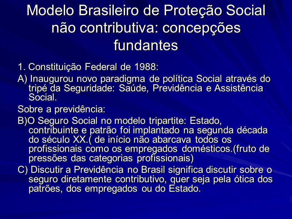 Modelo Brasileiro de Proteção Social não contributiva: concepções fundantes 1. Constituição Federal de 1988: A) Inaugurou novo paradigma de política S