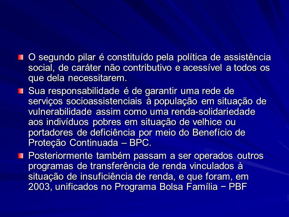 O segundo pilar é constituído pela política de assistência social, de caráter não contributivo e acessível a todos os que dela necessitarem. Sua respo