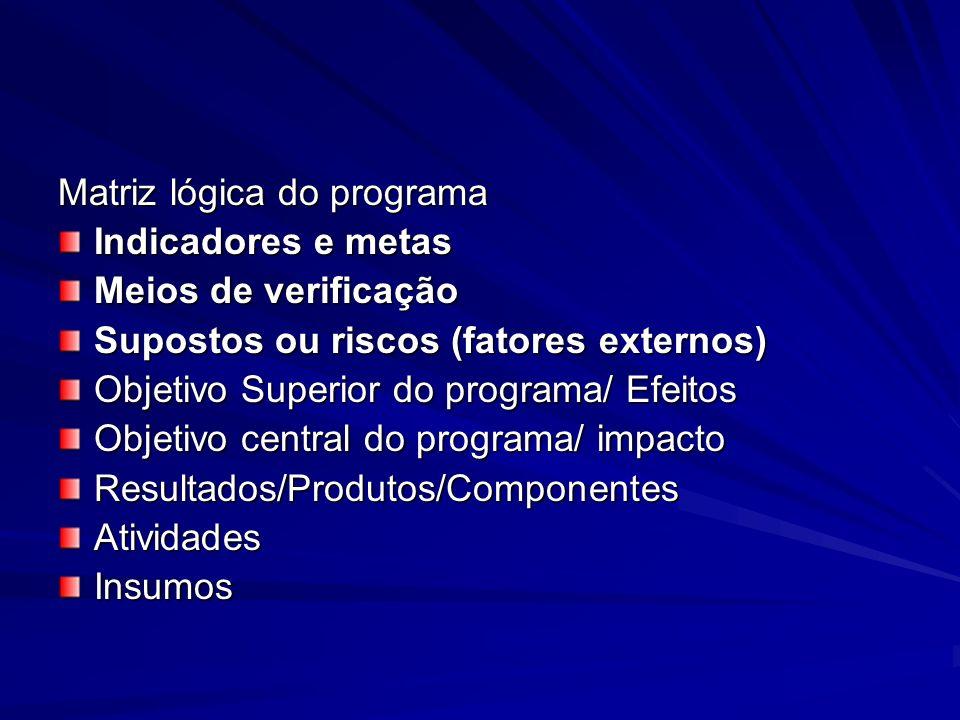 Matriz lógica do programa Indicadores e metas Meios de verificação Supostos ou riscos (fatores externos) Objetivo Superior do programa/ Efeitos Objeti