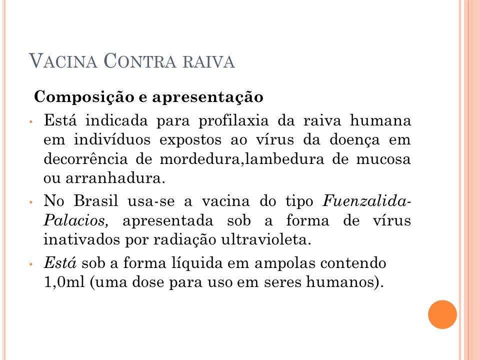V ACINA C ONTRA RAIVA Composição e apresentação Está indicada para profilaxia da raiva humana em indivíduos expostos ao vírus da doença em decorrência