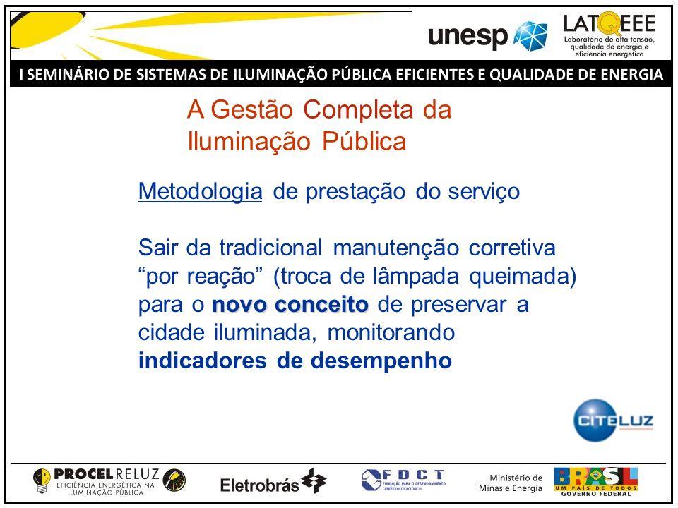 A Gestão Completa da Iluminação Pública novo conceito Metodologia de prestação do serviço Sair da tradicional manutenção corretiva por reação (troca d