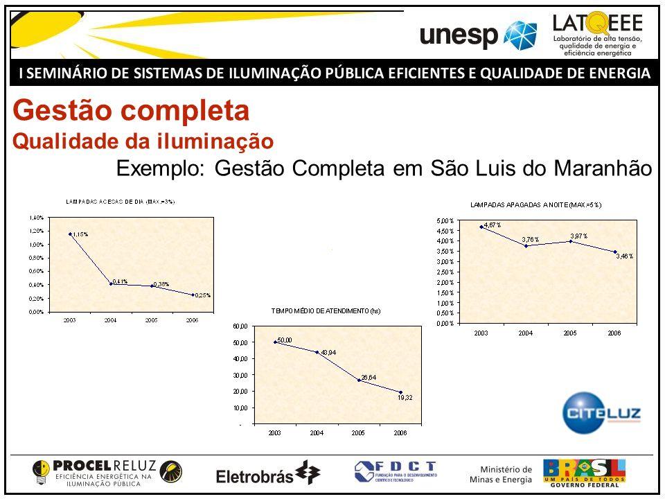 Gestão completa Qualidade da iluminação Exemplo: Gestão Completa em São Luis do Maranhão