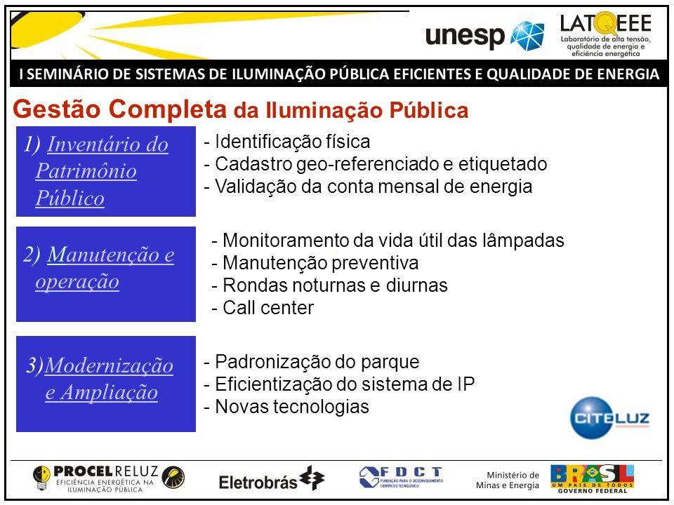 Gestão Completa da Iluminação Pública 1) Inventário do Patrimônio PúblicoInventário do Patrimônio Público - Identificação física - Cadastro geo-refere