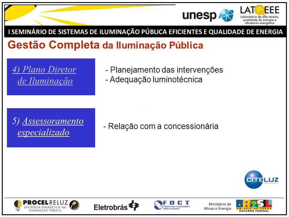 Gestão Completa da Iluminação Pública 4) Plano Diretor de Iluminação 5) Assessoramento especializado - Planejamento das intervenções - Adequação lumin