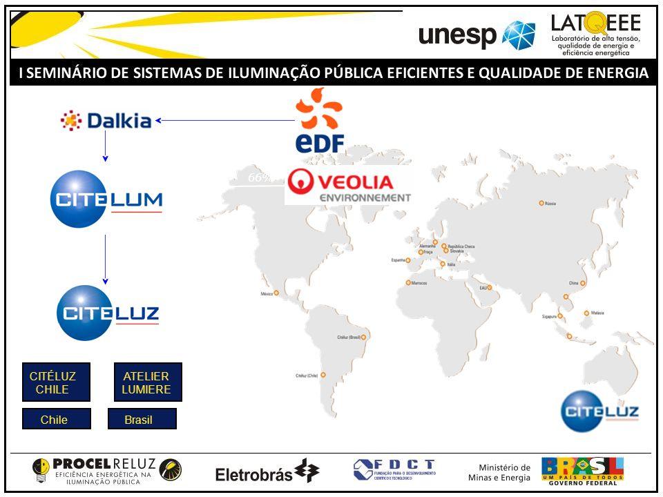 CITÉLUZ CHILE ChileBrasil 100% 34% 66% 100% 60% ATELIER LUMIERE