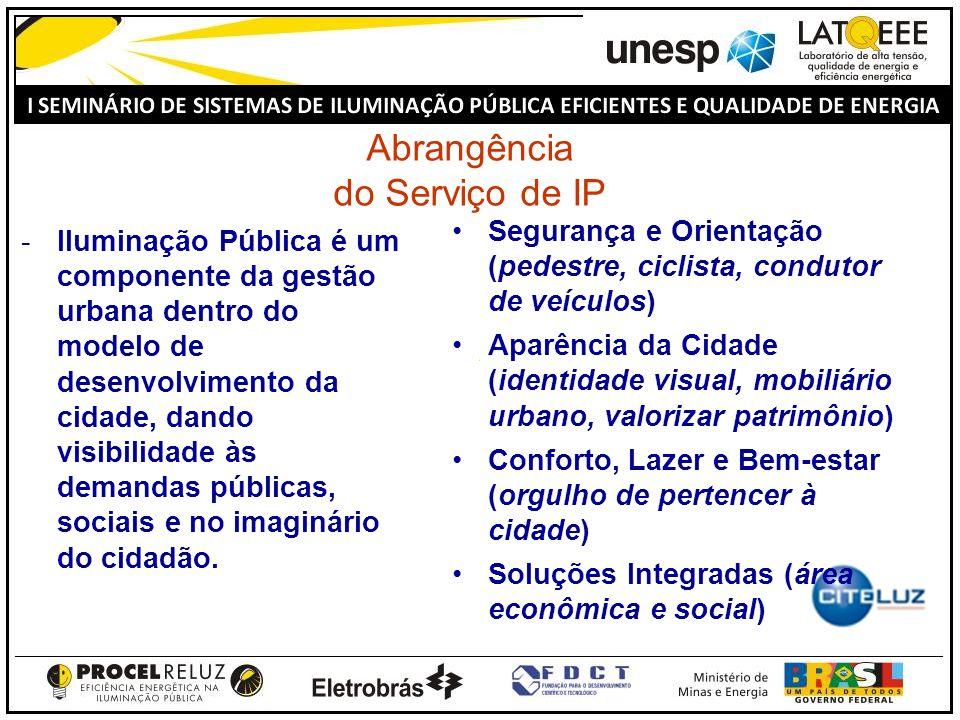 Competência do Serviço de IP Art.30. COMPETE AOS MUNICÍPIOS:.....