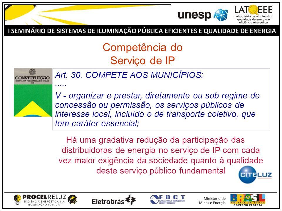Competência do Serviço de IP Art. 30. COMPETE AOS MUNICÍPIOS:..... V - organizar e prestar, diretamente ou sob regime de concessão ou permissão, os se