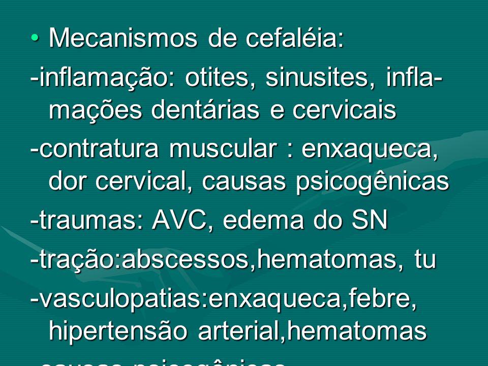 Mecanismos de cefaléia:Mecanismos de cefaléia: -inflamação: otites, sinusites, infla- mações dentárias e cervicais -contratura muscular : enxaqueca, d