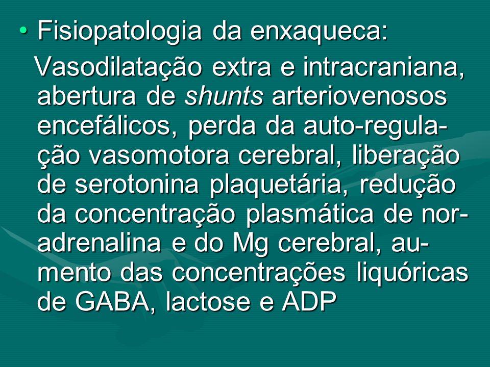 Fisiopatologia da enxaqueca:Fisiopatologia da enxaqueca: Vasodilatação extra e intracraniana, abertura de shunts arteriovenosos encefálicos, perda da