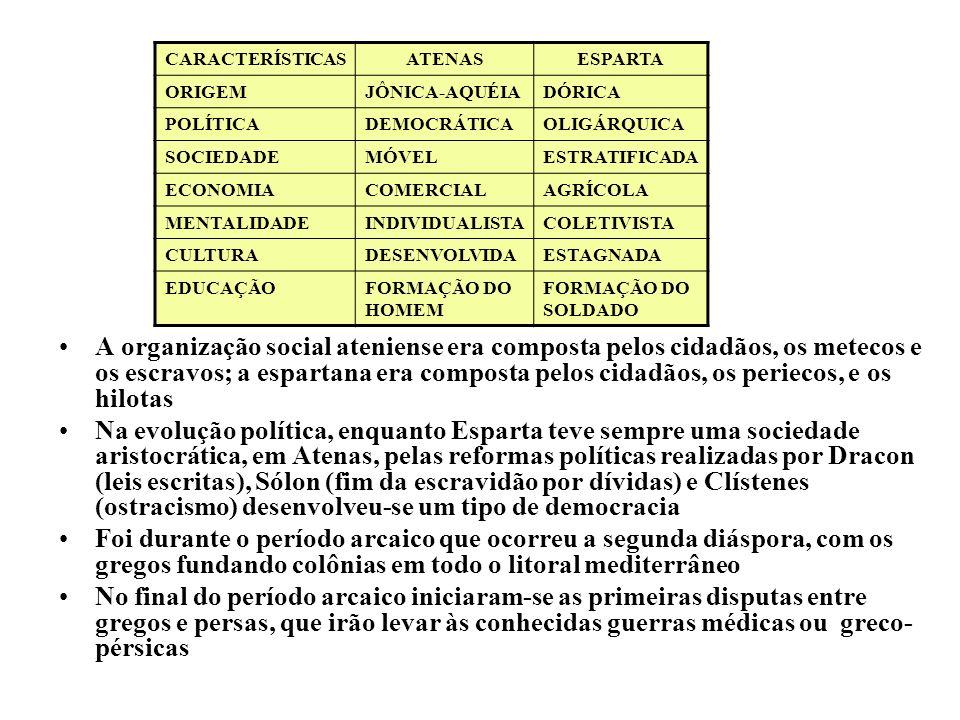 A organização social ateniense era composta pelos cidadãos, os metecos e os escravos; a espartana era composta pelos cidadãos, os periecos, e os hilot