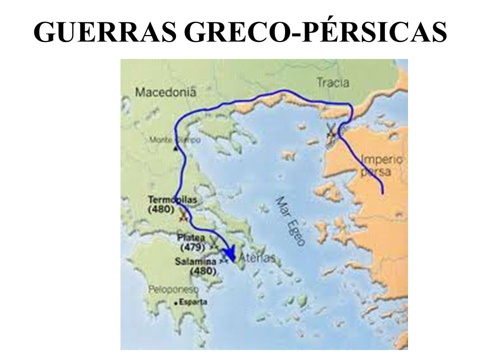 GUERRAS GRECO-PÉRSICAS