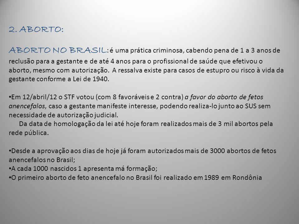 2. ABORTO: ABORTO NO BRASIL : é uma prática criminosa, cabendo pena de 1 a 3 anos de reclusão para a gestante e de até 4 anos para o profissional de s
