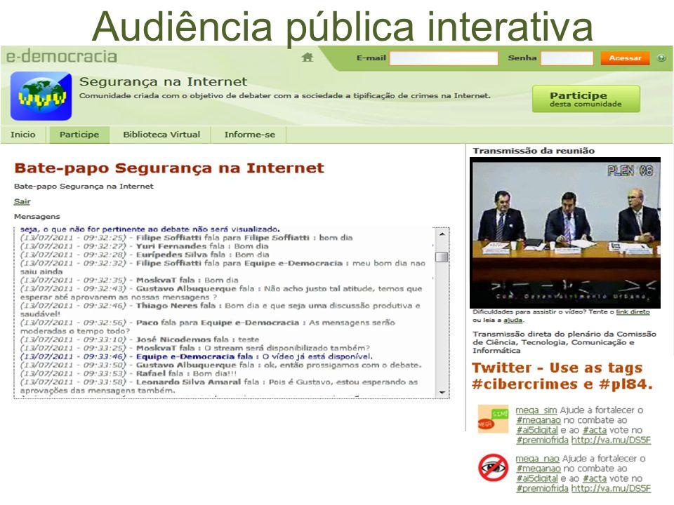 Audiência pública interativa