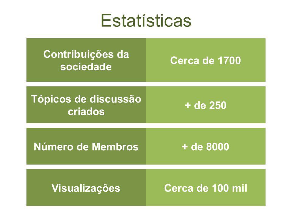 Estatísticas Número de Membros+ de 8000 Contribuições da sociedade Cerca de 1700 Tópicos de discussão criados + de 250 VisualizaçõesCerca de 100 mil
