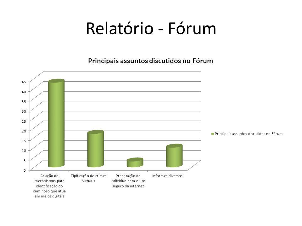 Relatório - Fórum