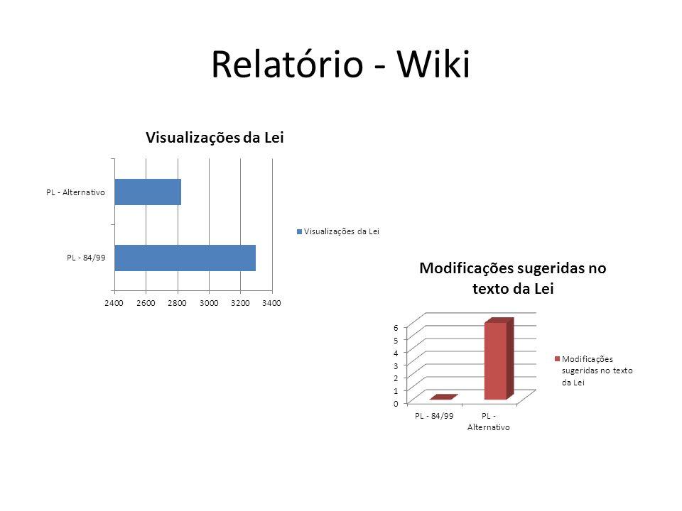 Relatório - Wiki