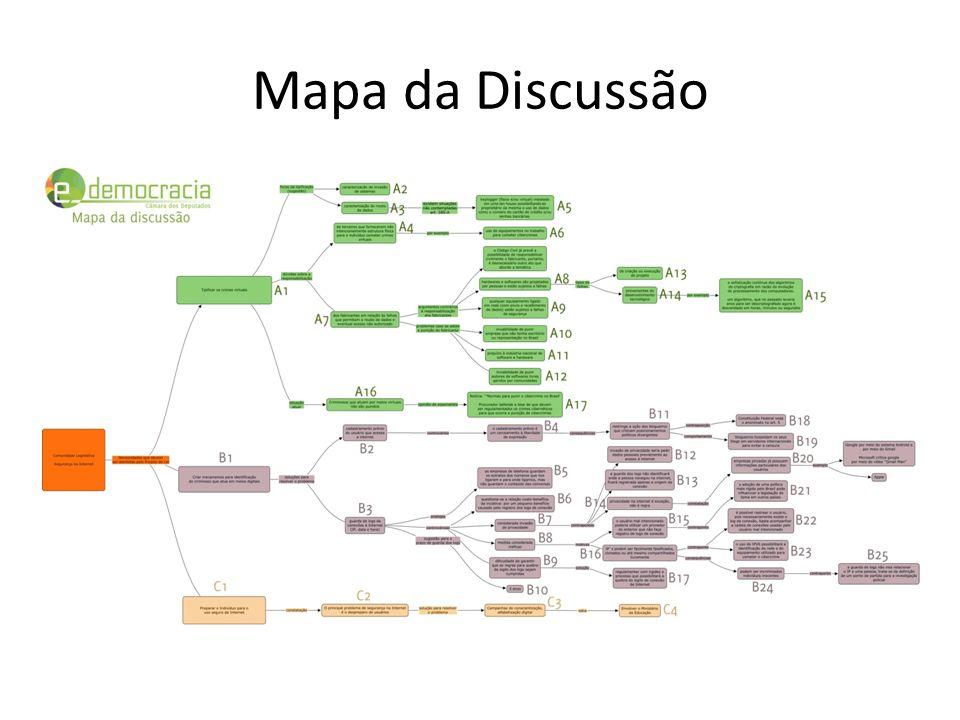 Mapa da Discussão