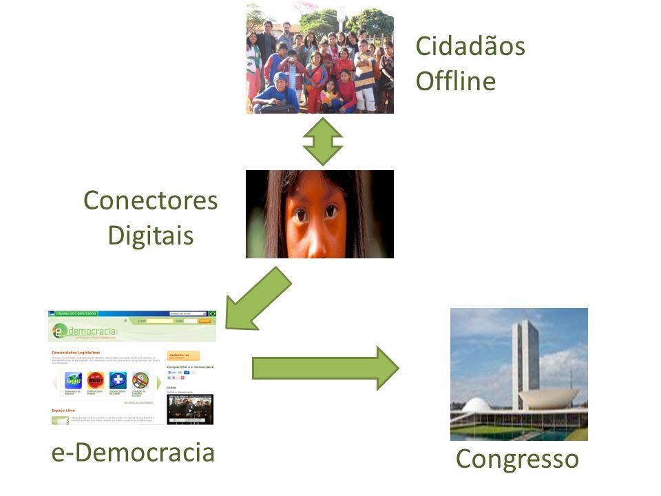 Cidadãos Offline Conectores Digitais e-Democracia Congresso