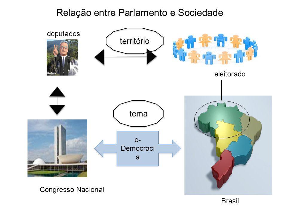 Relação entre Parlamento e Sociedade deputados eleitorado Congresso Nacional Brasil e- Democraci a território tema