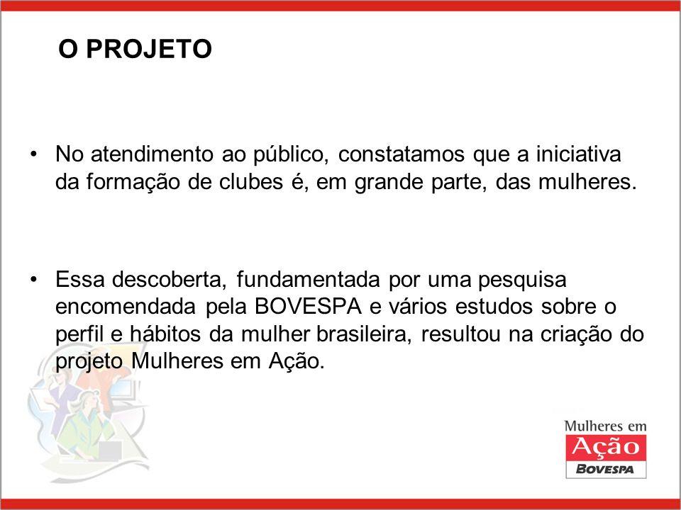 PARA SABER MAIS www.bovespa.com.br www.bovespa.com.br/mulheres www.bovespa.com.br/educacional 0800 7710194 bovespa@bovespa.com.br Muito Obrigada!