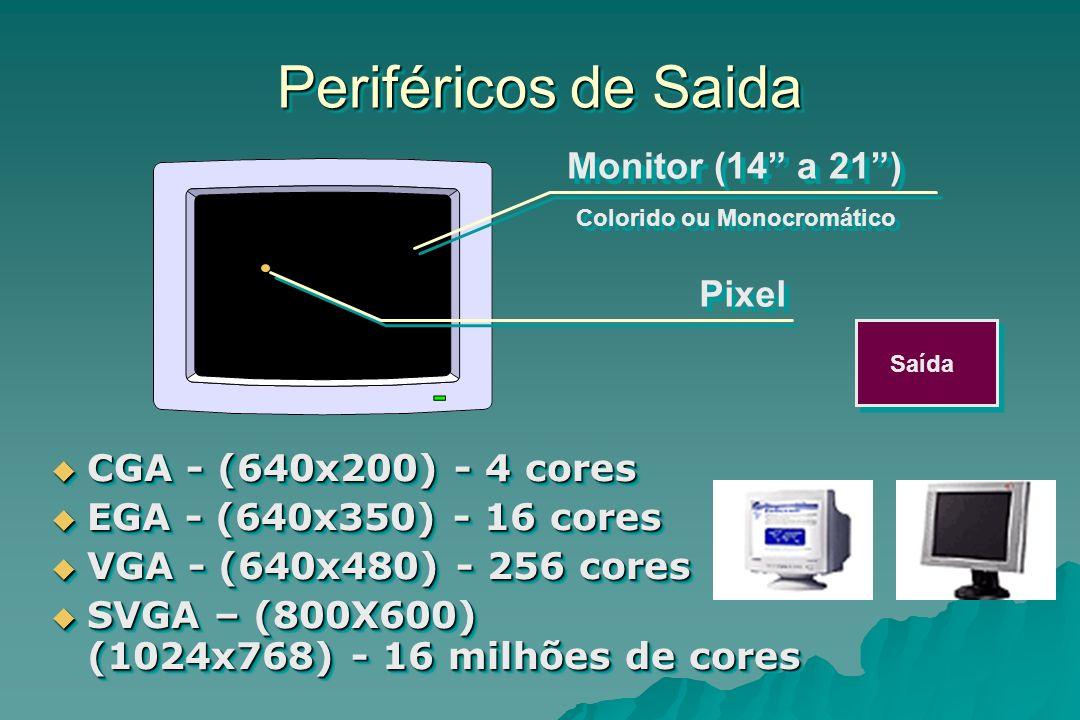 Periféricos de Saida Saída Monitor (14 a 21) Pixel CGA - (640x200) - 4 cores CGA - (640x200) - 4 cores EGA - (640x350) - 16 cores EGA - (640x350) - 16